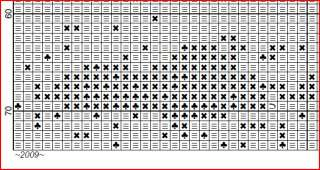 The Black Dragon Cross Stitch Pattern Fantasy