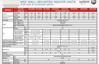 FUJITSU 24 000 BTU Dual Zone Air Conditioner Heat Pump